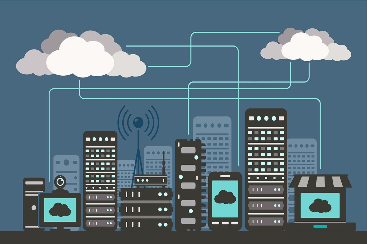 cloud computing - network connections - servers - devices - smart city