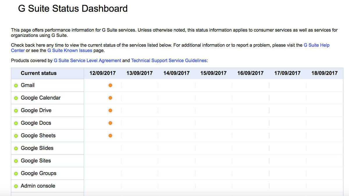 is google analytics down dashboarddate