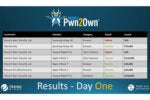 mobile pwn2own 2017 day 1