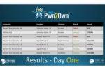 mobile pwn2own 2017 day 1
