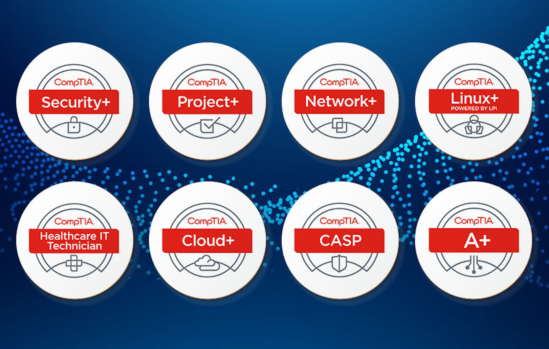 Ultimate comptia it certification training bundle just 15 deal ultimate comptia it certification training bundle just 15 deal alert pcworld 1betcityfo Choice Image