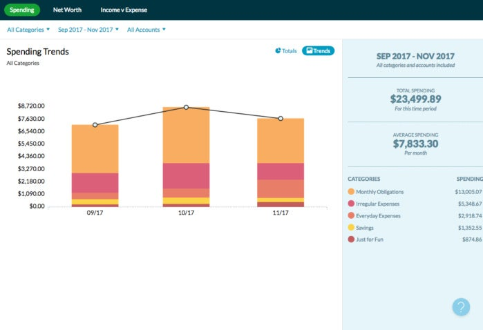 YNAB review: This budgeting app also instills better money