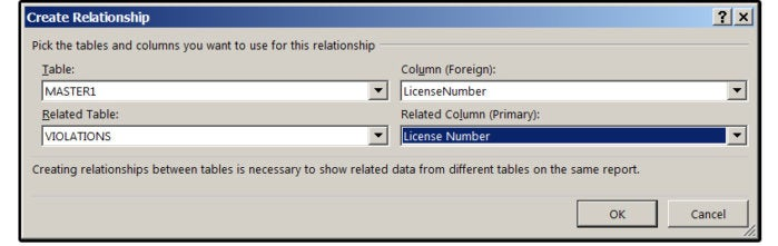 03 create relationships between the master1violations table