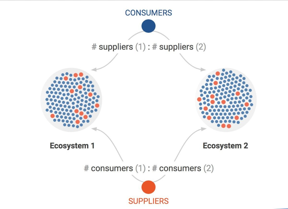 1 consumers suppliers
