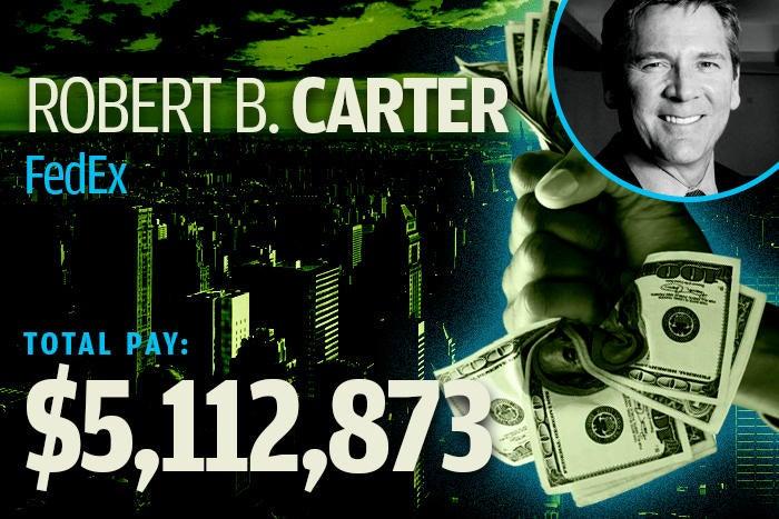 24 robert b. carter