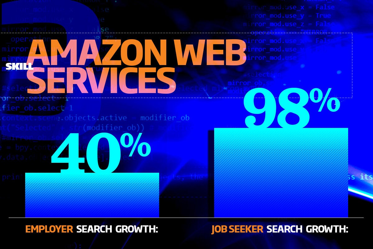 amazon service telefon