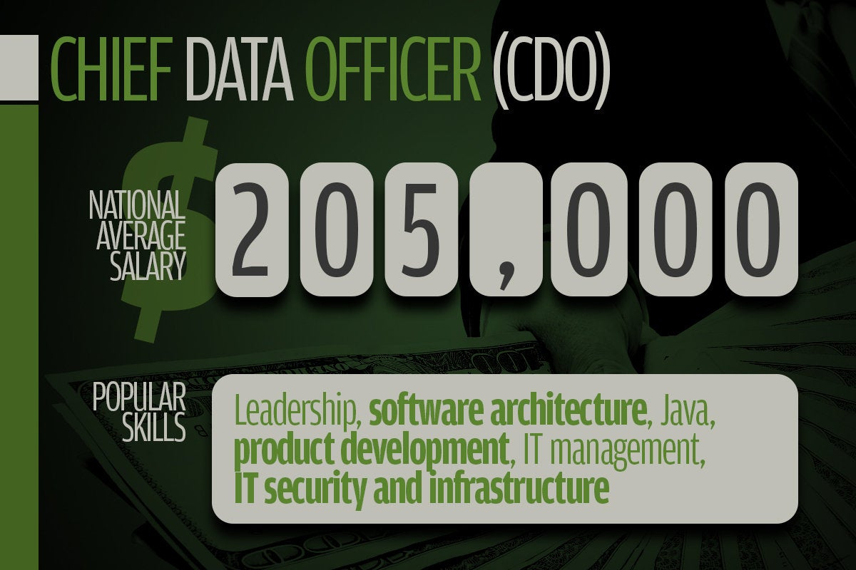 3 chief data officer