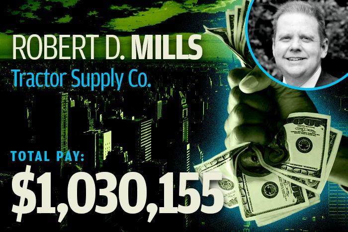 3 robert d. mills