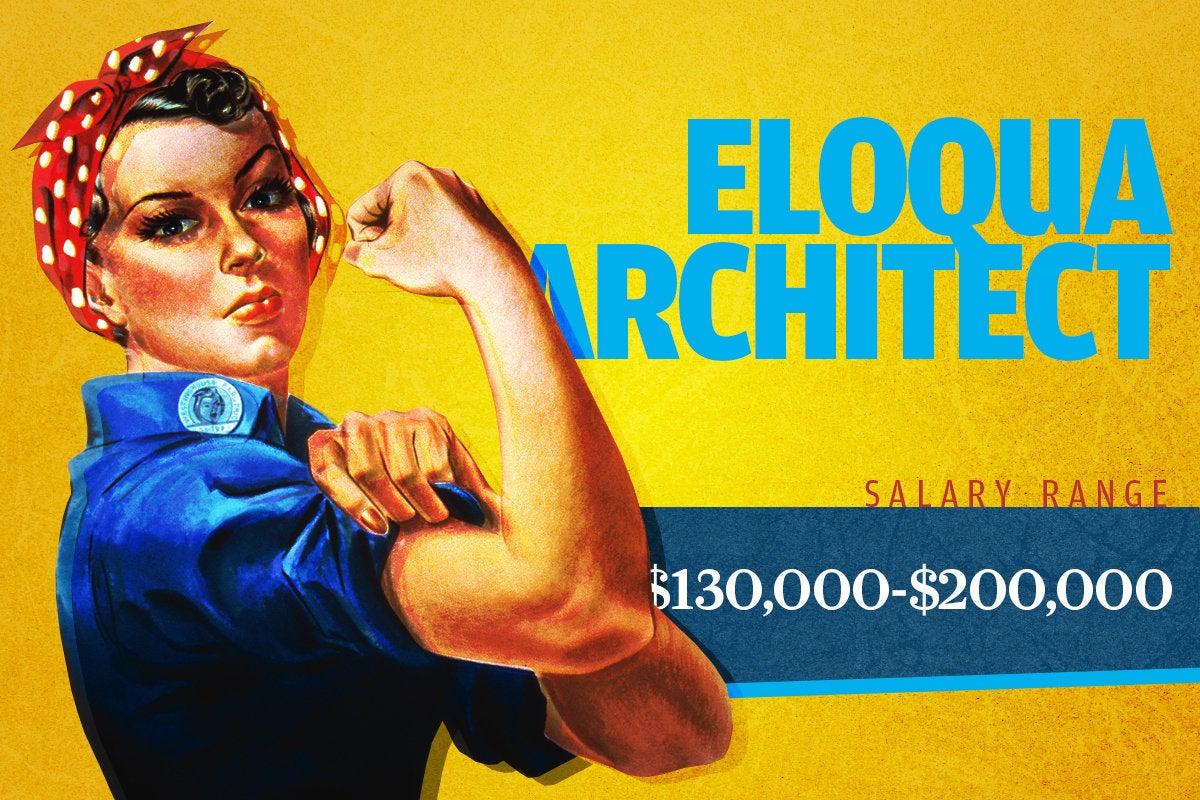 Eloqua architect