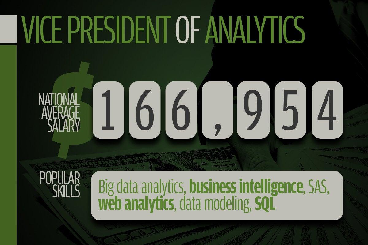 8 vice president of analytics