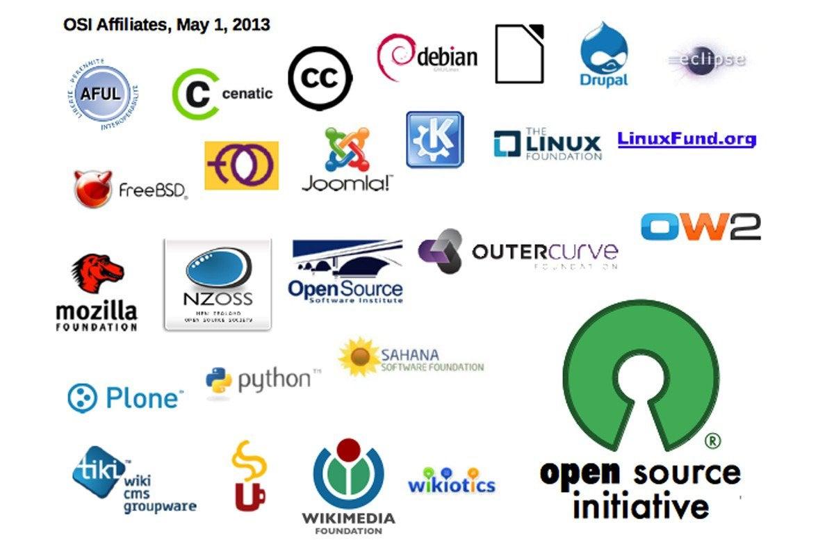 09 oss osi affiliates slide v1.5