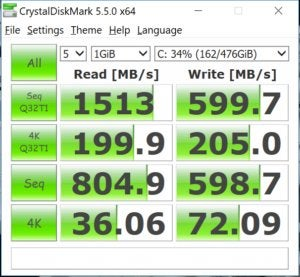 Spectre and Meltdown performance hit