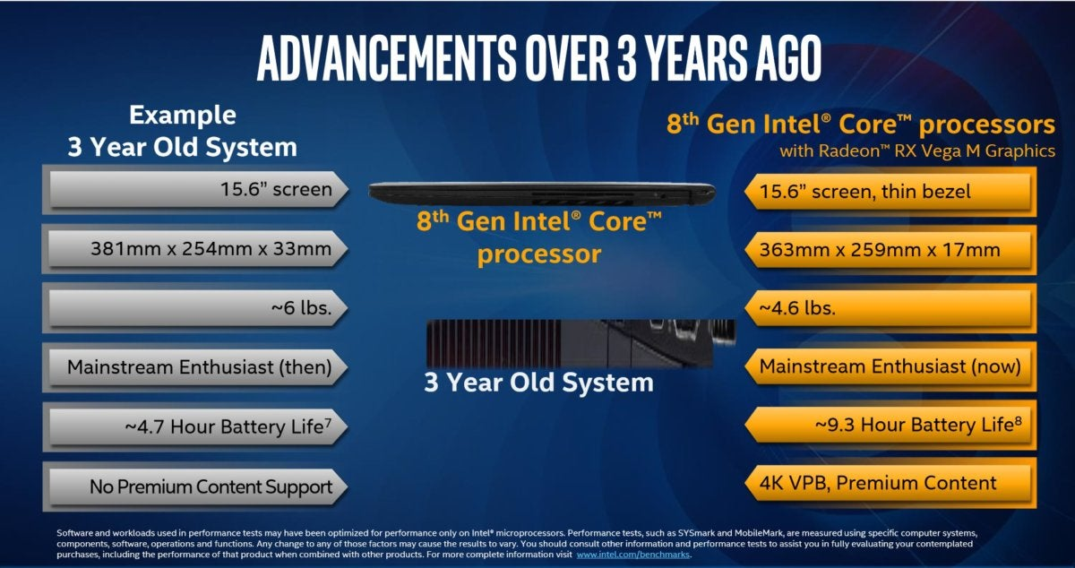 intel core vega notebook specs