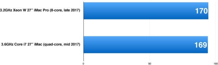 izotope de echo imac pro