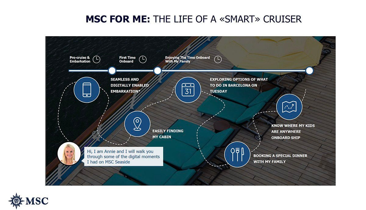 MSC Cruises digitizes the passenger experience | CIO