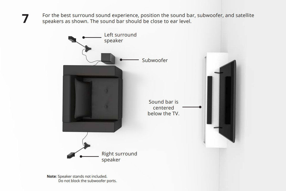 sound bar hook up diagram vizio smartcast sound bar  model sb3651 e6  review the high tech  vizio smartcast sound bar  model sb3651