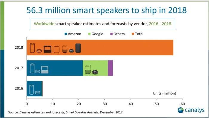 speakerssmart 0