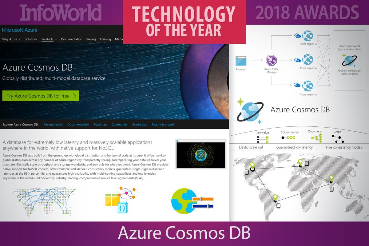 toy2018 azure cosmos db