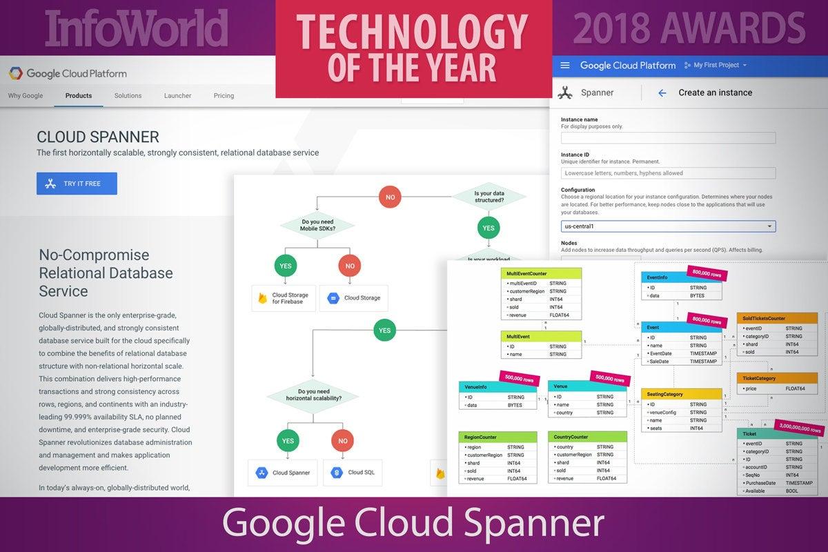 toy2018 google cloud spanner