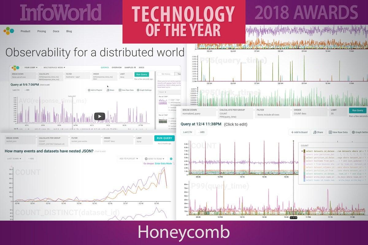 toy2018 honeycomb