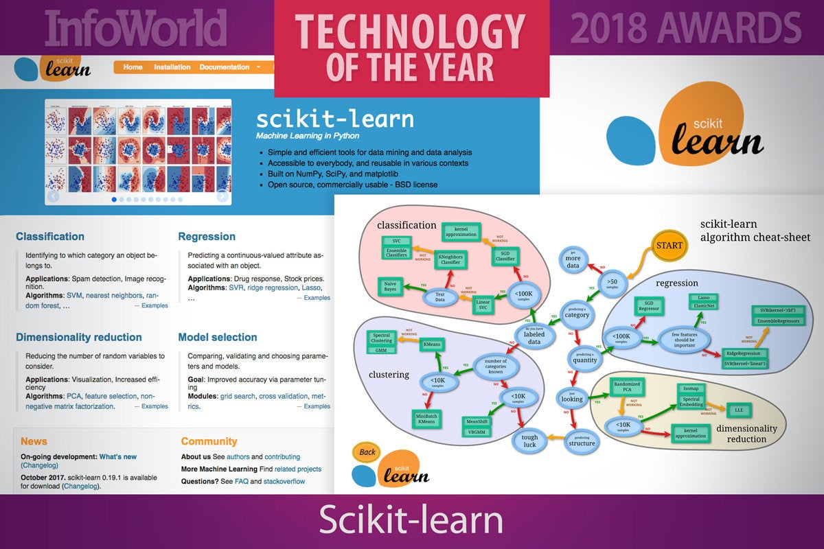 toy2018 scikit learn