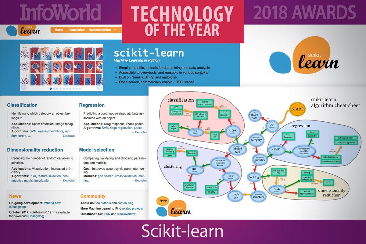 toy2018 scikit learn