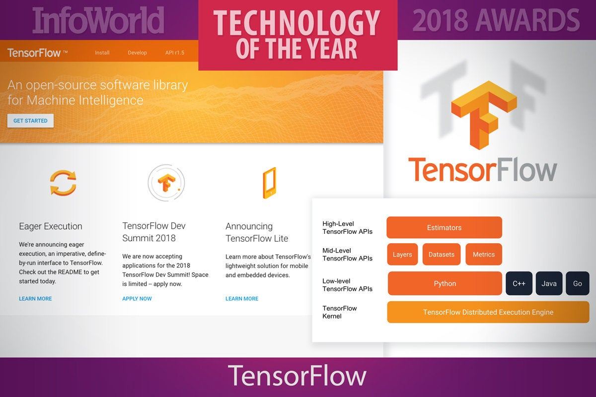 toy2018 tensorflow