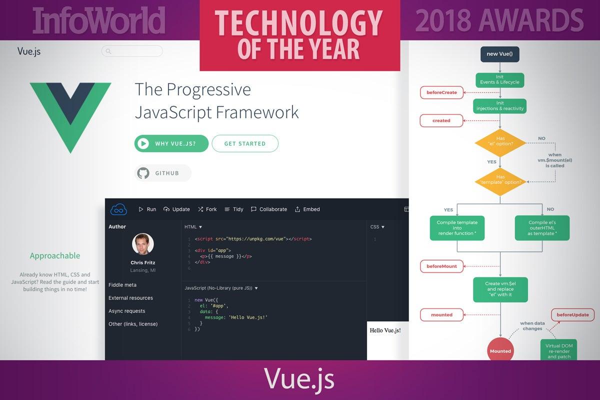 InfoWorld's 2018 Technology of the Year Award winners