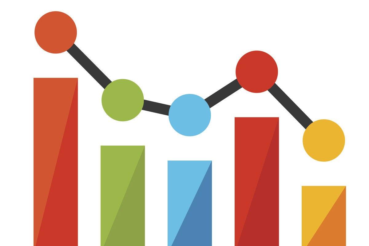 BI/Analytics/Data Visualization cover image