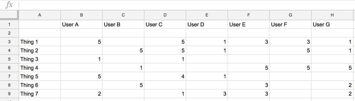 als example raw data