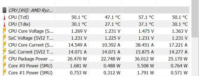 How to check your PC's CPU temperature | PCWorld