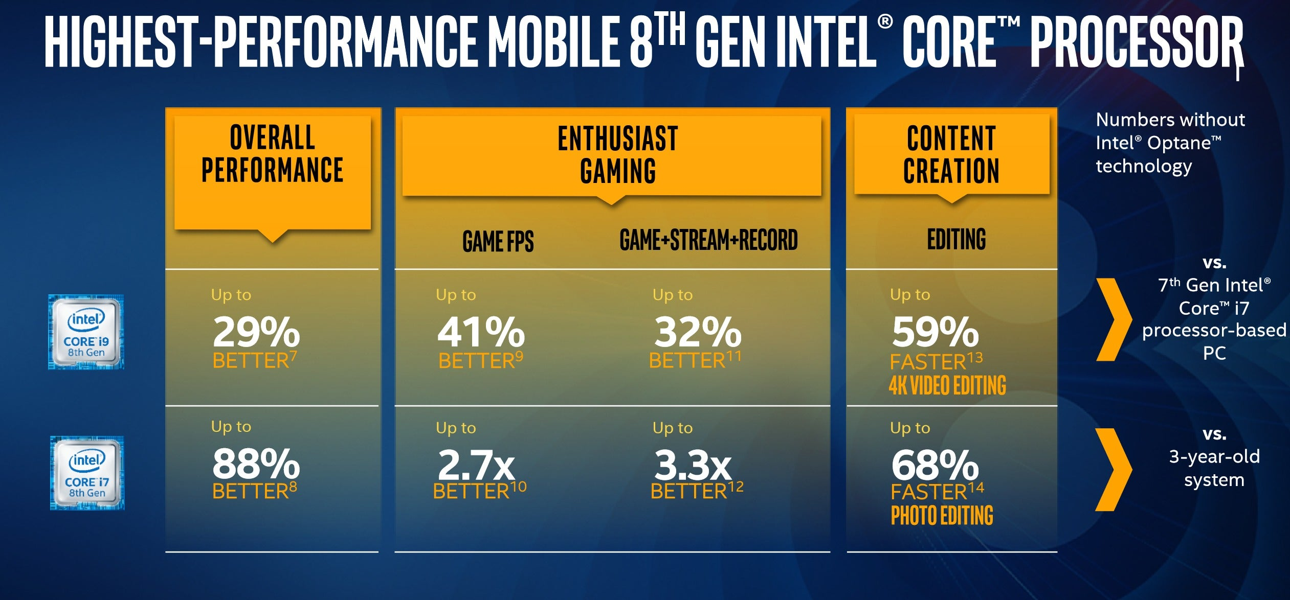 Intel's Debut 6-core Core I9 CPUs Could Push Gaming