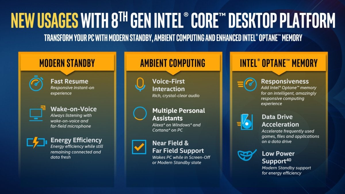 intel desktop core platform stuff