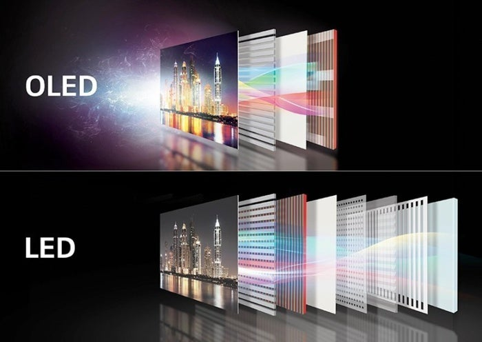 oled vs led