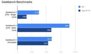 oppo samsung benchmarks