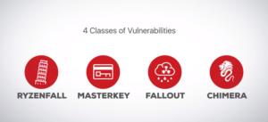 ryzen vulnerability logos