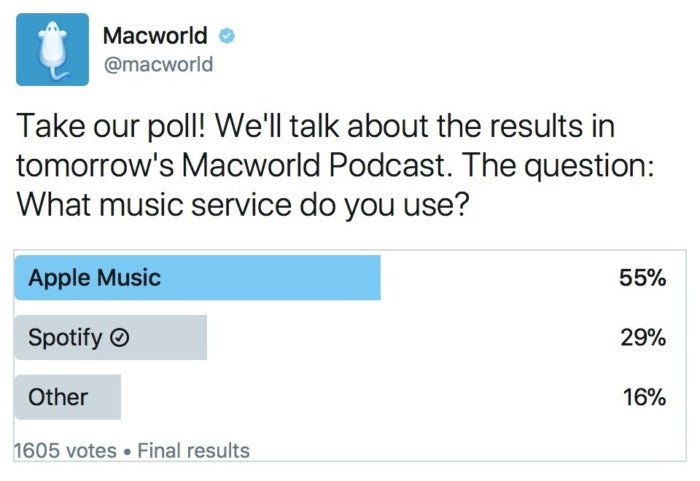 twitter poll music services