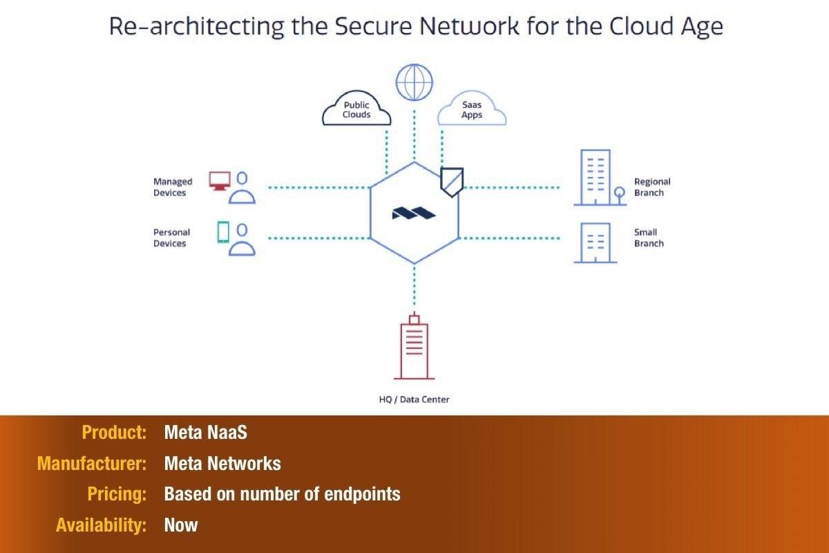 16 meta networks