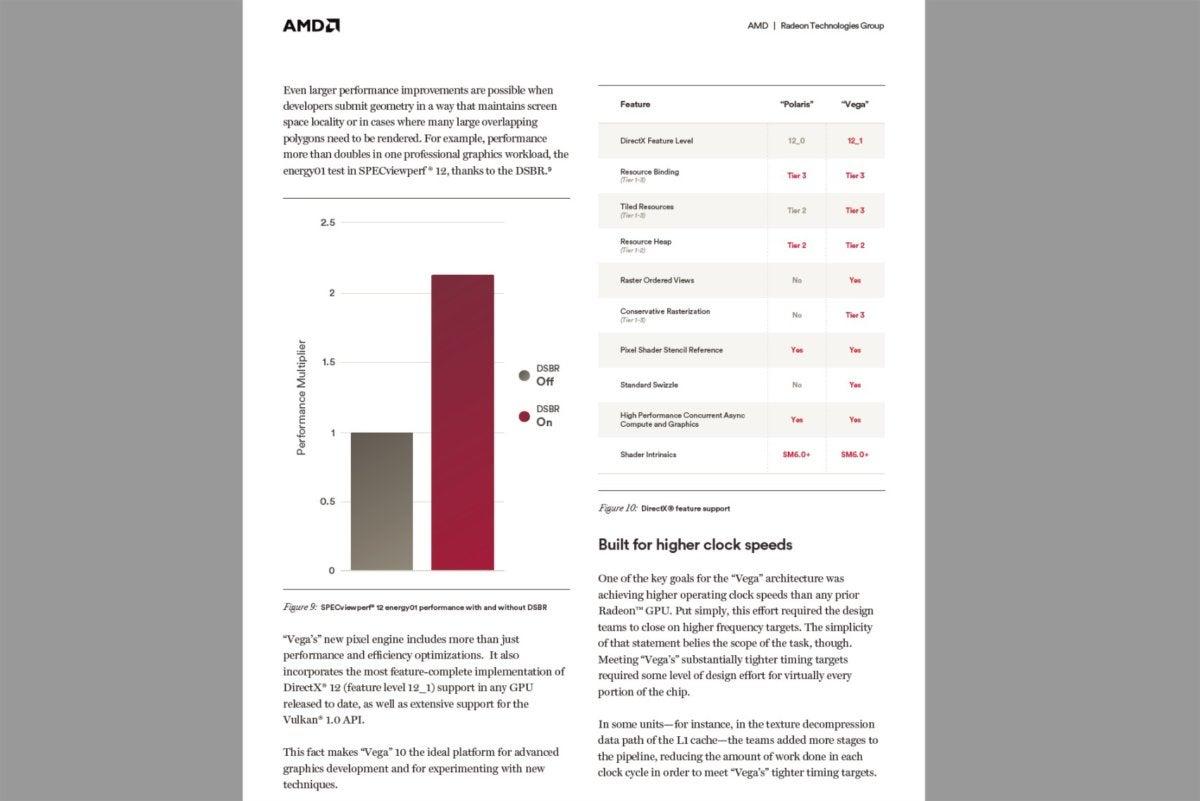 amd whitepaper on polaris vs vega features