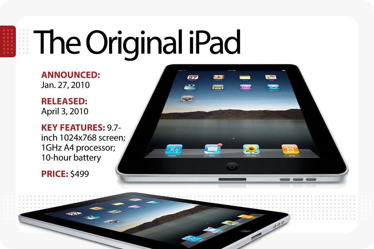 Computerworld - Evolution of the iPad - The Original iPad [Slide 2]