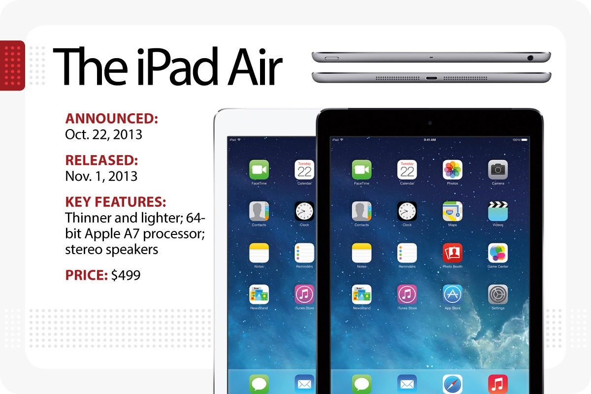 Computerworld - Evolution of the iPad - The iPad Air [Slide 6]