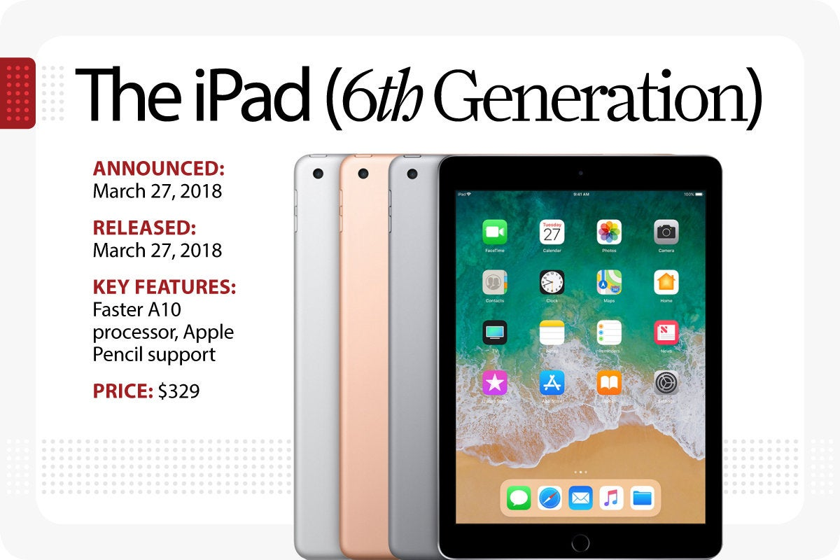 Computerworld - Evolution of the iPad - The iPad, 6th generation [Slide 9]