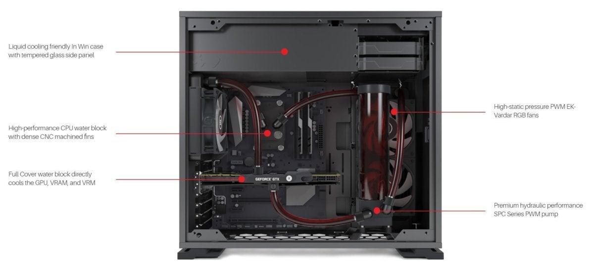 ekwb fluid gaming system cooling