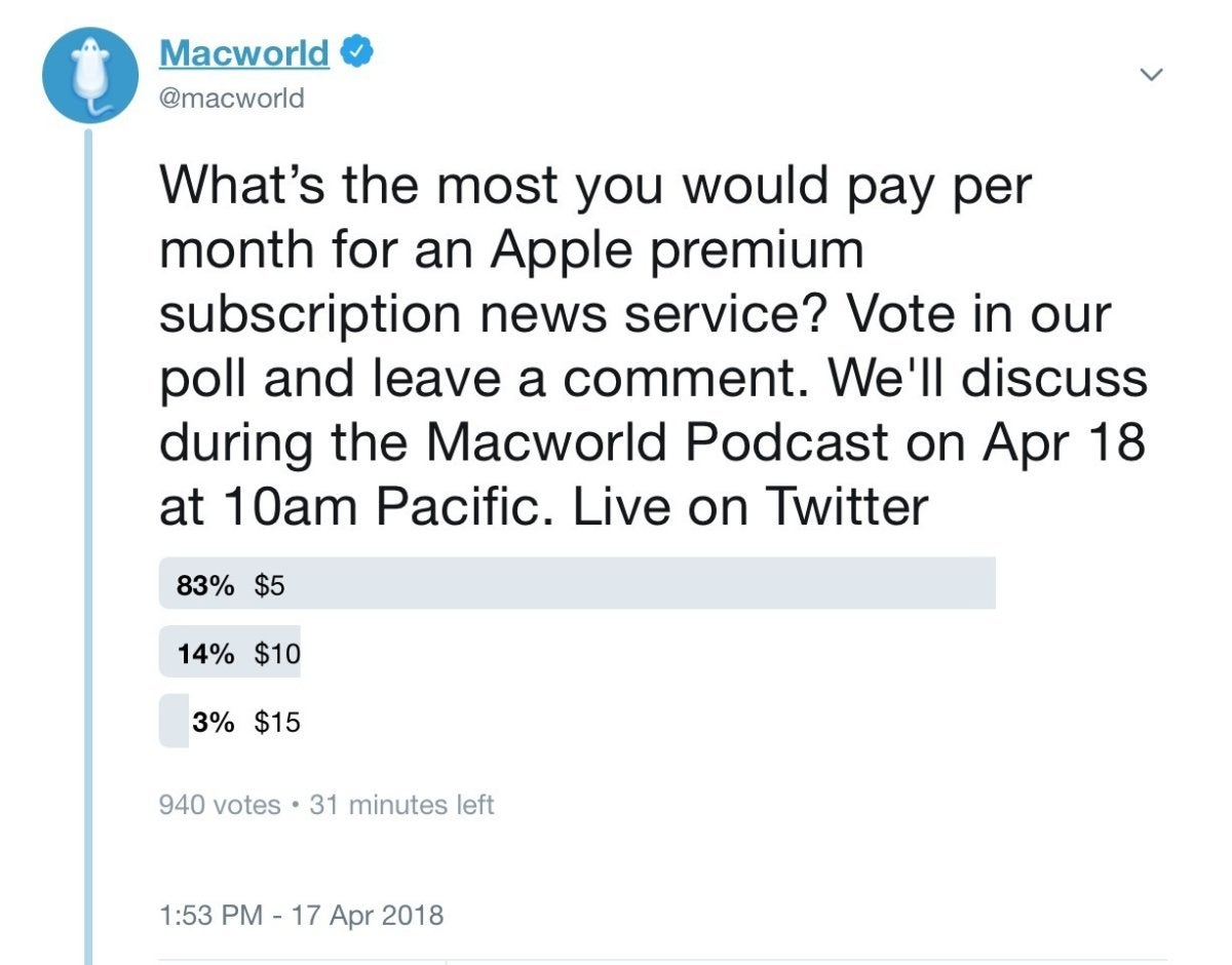 mwpodcast twitterpoll 041818