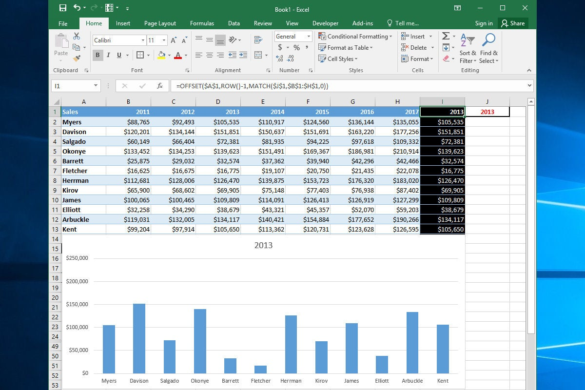 10 spiffy new ways to show data with Excel | Computerworld