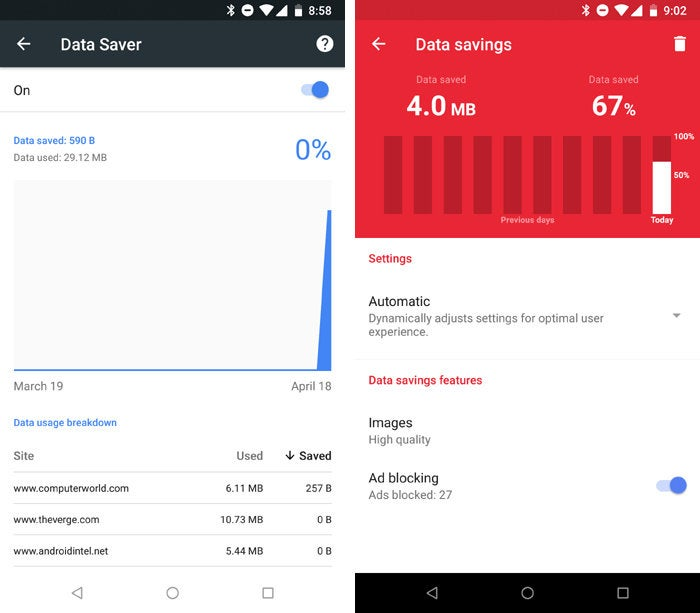 Android data Chrome Opera