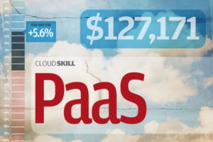 How PaaS could drive sustainability into the PC market