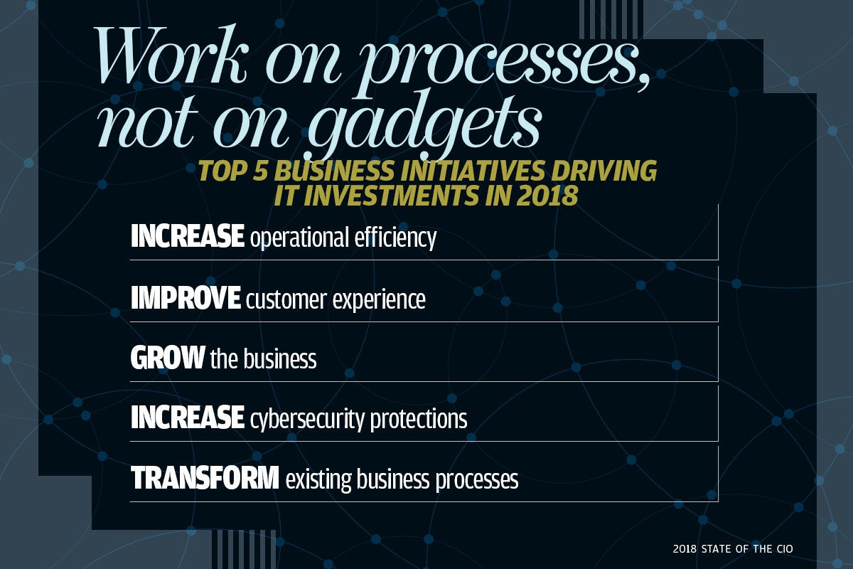 6 work on processes not gadgets