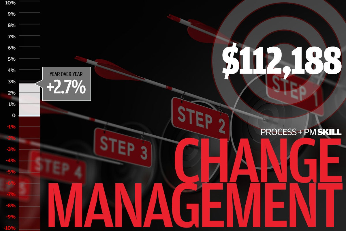 8 change management