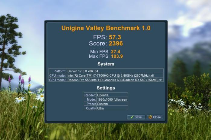 Razer Core X benchmark